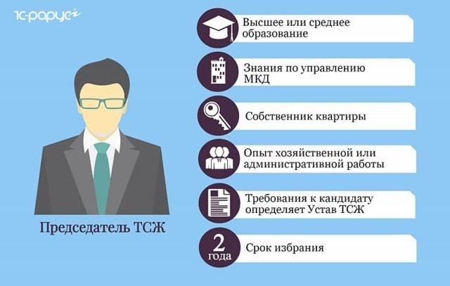 Обслуживание ТСЖ: виды предоставляемых услуг, возможность оказания технических работ и решения юридических вопросов, случаи привлечения сторонних компаний, которые вправе обслуживать товарищество и образец договора с ними
