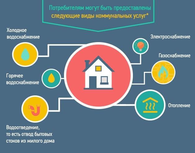 Обязанности управляющей компании в сфере ЖКХ по содержанию и ремонту зданий: что в них входит по закону, куда обращаться и жаловаться, если не исполняются, а также обязана ли  обслуживающая УК заменять стояки канализации, её права