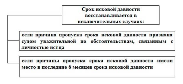 Как написать возражение на судебный приказ в мировой суд по ЖКХ: что содержит образец искового заявления о вынесении или об отмене приказа судьи, а также как попросить осуществить выдачу приговора на руки