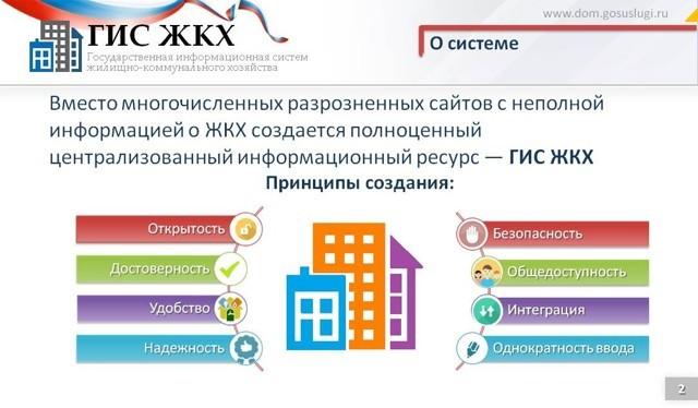 Штрафы за ГИС ЖКХ: ответственность за неразмещение информации, с какого времени наступает, а также правда ли, что перенесли срок уплаты санкций?