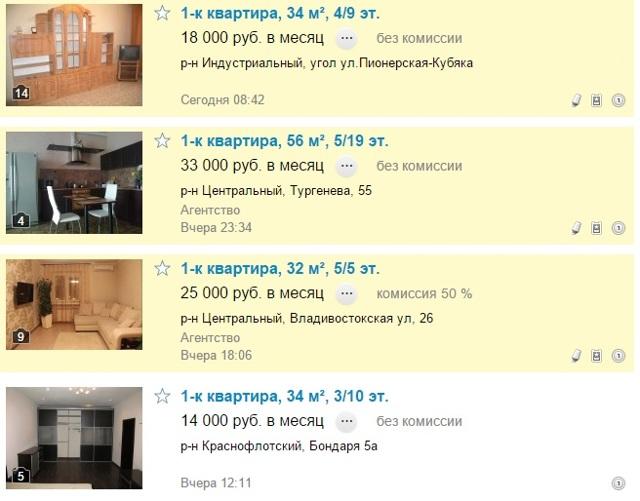Снять квартиру посуточно: что нужно для аренды недвижимости на 1, 2 суток, на 10 дней, на две недели, каковы преимущества, а также можно ли найти жилье за 1000?