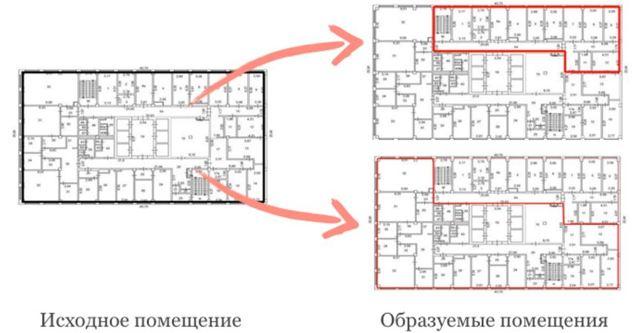 Регистрация нежилого помещения: как узаконить права собственника и получить кадастровый номер по адресу, как осуществляется постановка на учет и оформление свидетельства на объект коммерческой недвижимости