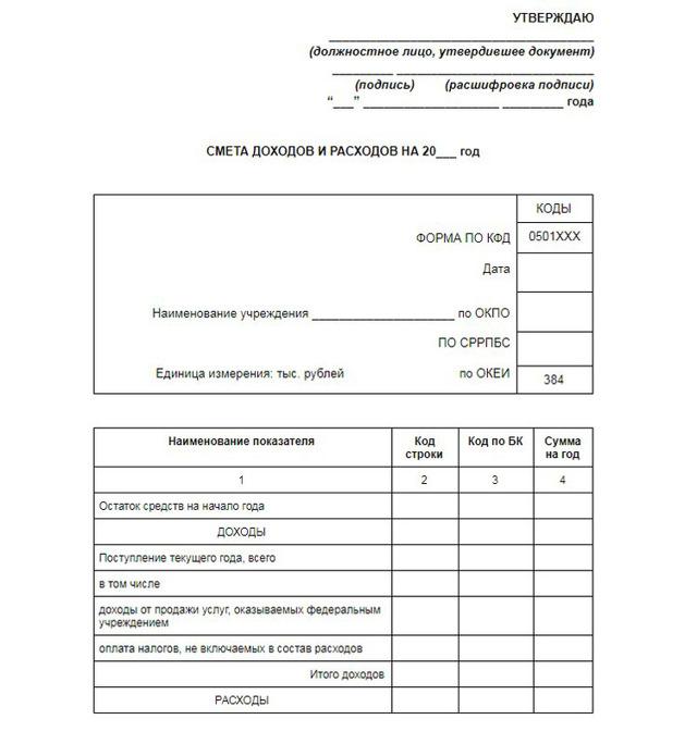 Смета доходов и расходов ТСЖ: образец, как выглядит бумага по расчету затрат и прибыли при УСН, к чему относятся услуги банка по спец. счету, как наказать, если товарищество работает без утвержденного документа и обязательна ли оплата ОДН?